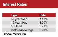 interest-rates-sep-2013
