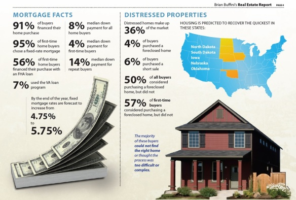 2010_Mortgage Facts