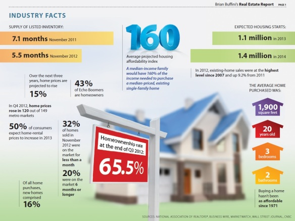 2012_Industry Facts