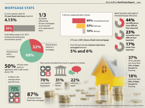 2013_Mortgage Stats