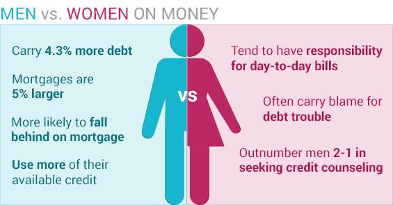men-vs-women-money